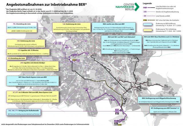 Das Bild stellt die Angebotsänderungen im Busnetz dar, die zur Eröffnung des Flughafen BER im Oktober und November 2020 umgesetzt wurden.